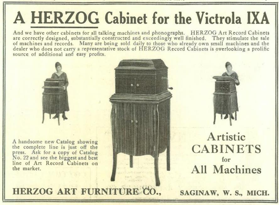 Herzog Cabinets April 1918