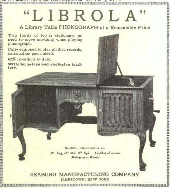 Marvelous Librola April 1920